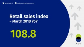 Retail sales March 2018