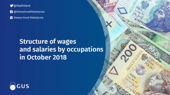 Structure of wages and salaries by occupations in October 2018