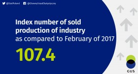 Index number of sold production of industry as compared to February 2017