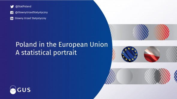 Poland in the European Union. A statistical portrait