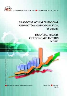Financial results of economic entities in 2012