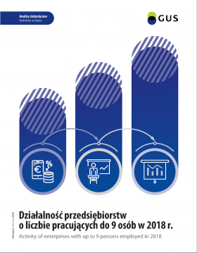 Cover of the publication Activity of enterprises with up to 9 persons employed in 2018