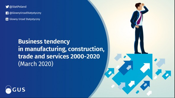 Slider Business tendency in manufacturing, construction, trade and services 2000-2020 (March 2020)