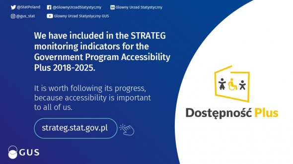 Indicators for the Government Program Accessibility Plus 2018-2025