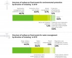 Infographic - Economic aspects of environmental protection Foto