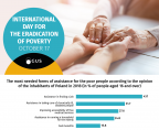 Infographic - International Day For The Eradication of Poverty  -  October 17 Foto