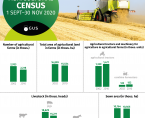 Infographic - Agricultural Census Foto