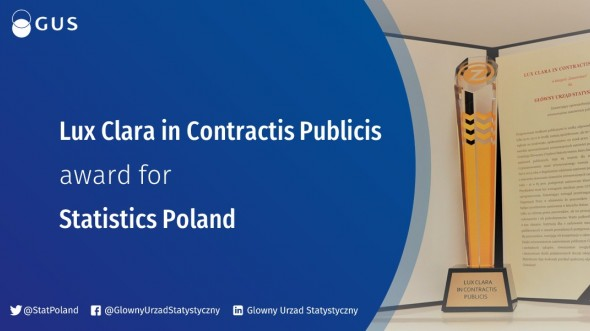 Lux Clara in Contractis Publicis Award for Statistics Poland in the category of Employer promoting sustainable public procurement