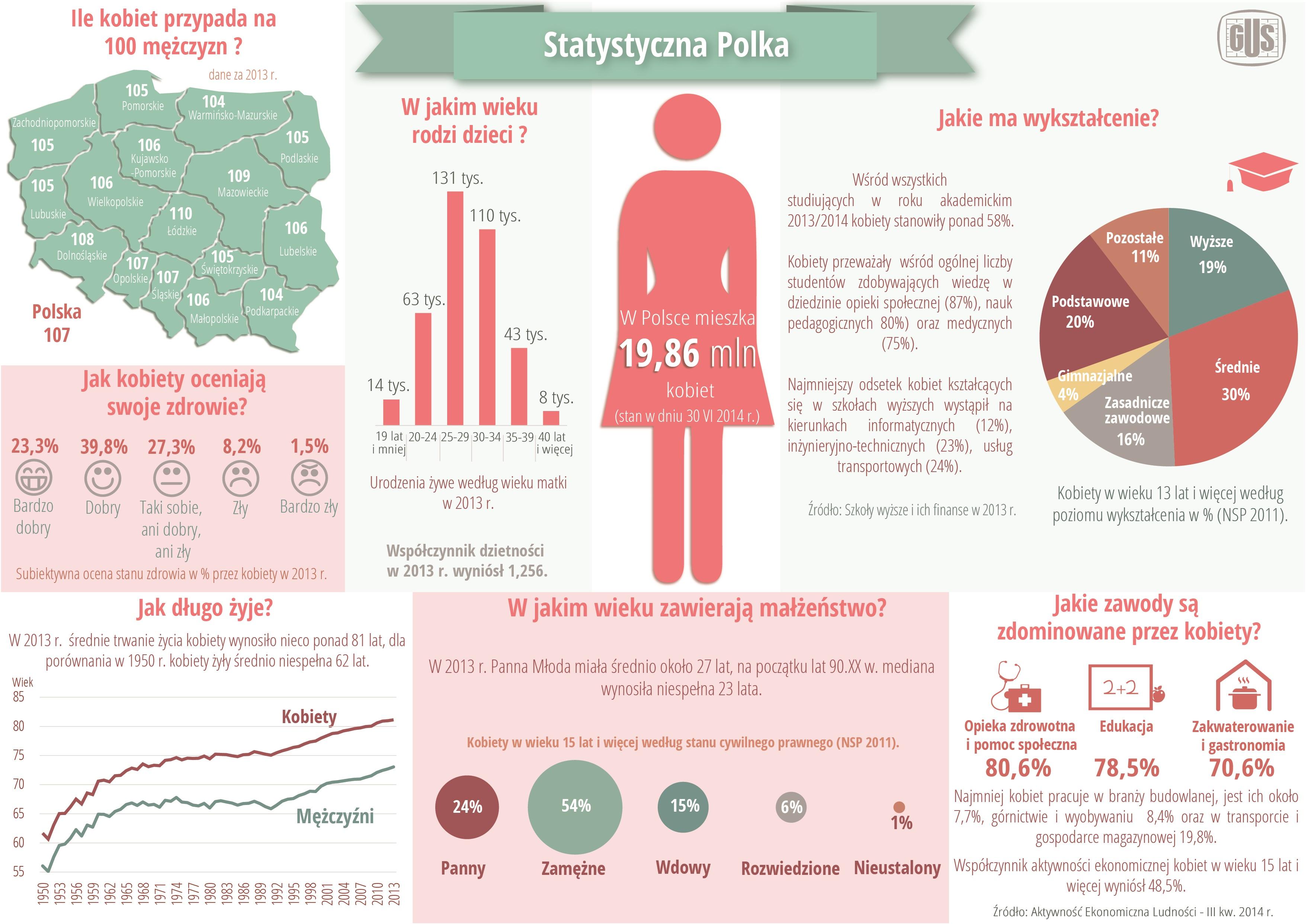 portal samotnych matek Słupsk