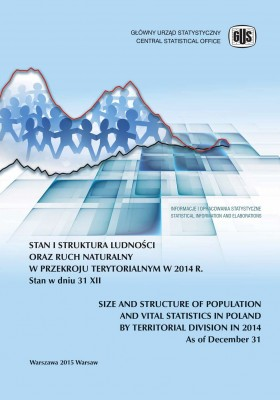 Size and structure of population. AS od December 31, 2014
