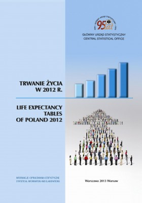 Life Expectancy Tables Of Poland 2012