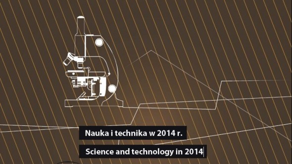 Science and technology in 2014