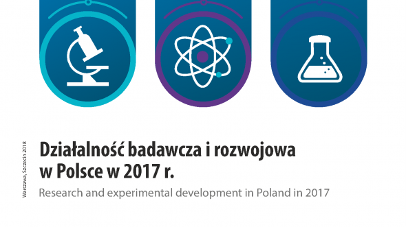 Research and experimental development in Poland in 2017