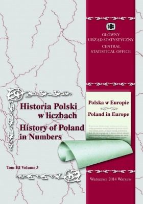 History of Poland in Numbers