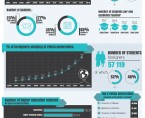 Infographic - Students (November 17 - International Students' Day) Foto