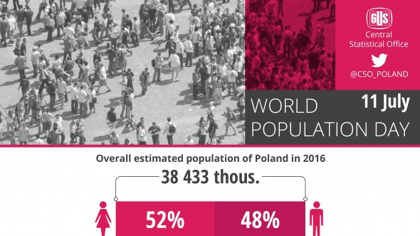 Infographic - July 11 World Population Day